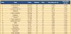 top 15 Alianças - 15-12-18.png